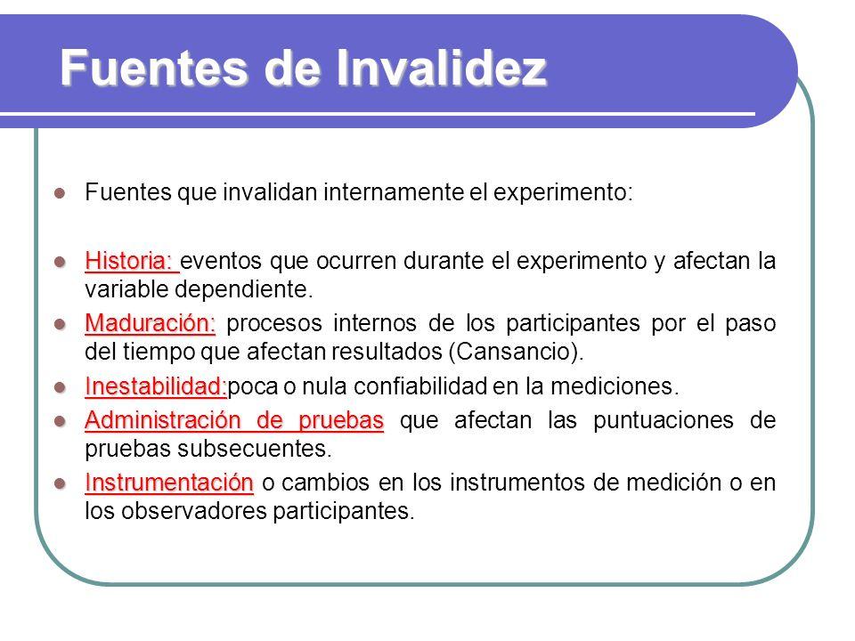 Fuentes de Invalidez Fuentes que invalidan internamente el experimento: