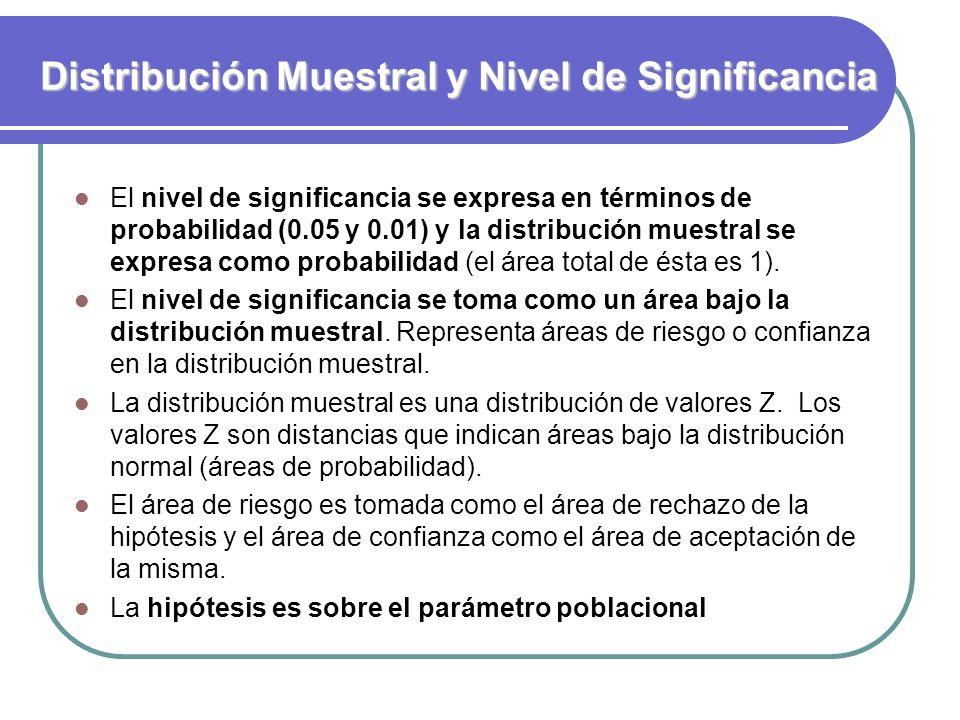 Distribución Muestral y Nivel de Significancia