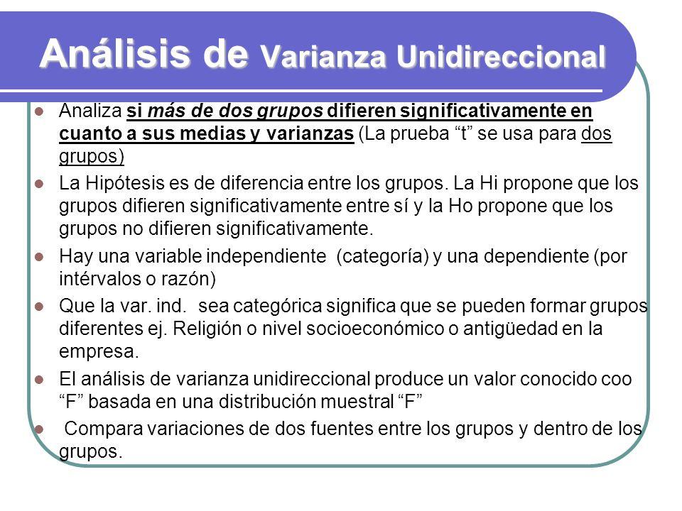 Análisis de Varianza Unidireccional