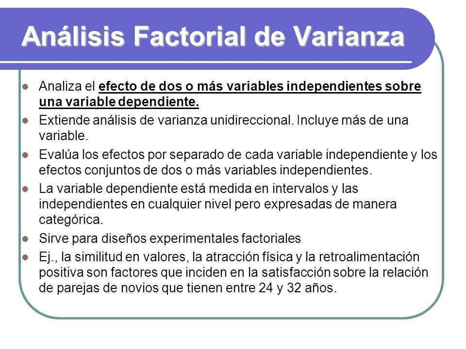 Análisis Factorial de Varianza