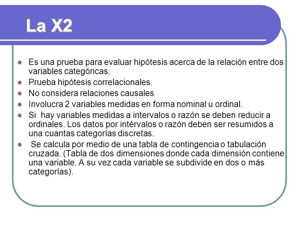 La X2 Es una prueba para evaluar hipótesis acerca de la relación entre dos variables categóricas. Prueba hipótesis correlacionales.