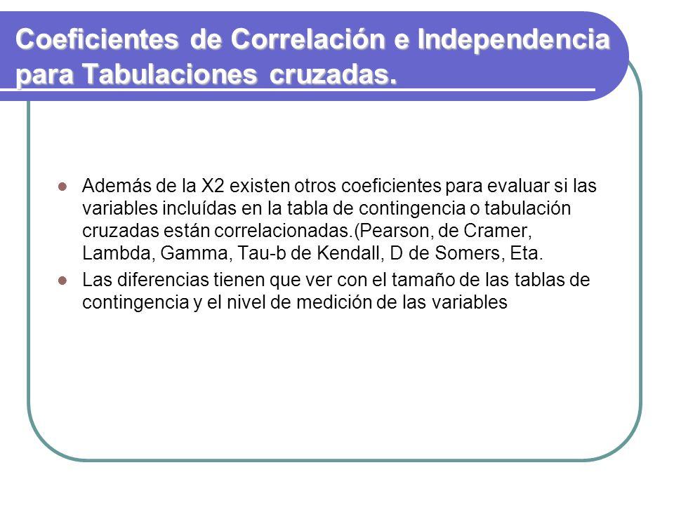 Coeficientes de Correlación e Independencia para Tabulaciones cruzadas.