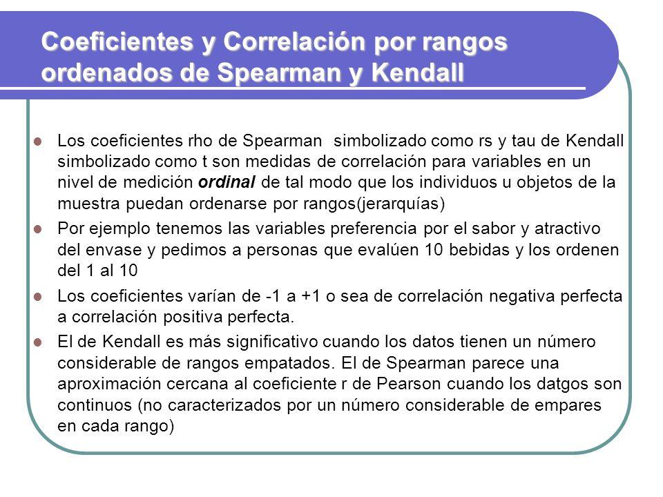 Coeficientes y Correlación por rangos ordenados de Spearman y Kendall