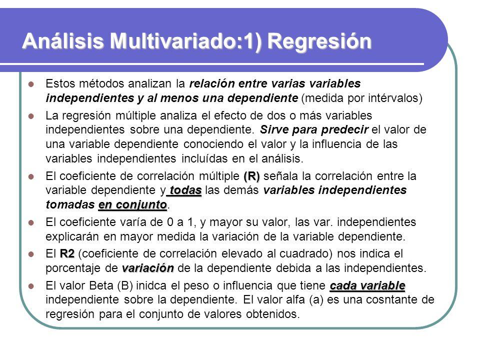 Análisis Multivariado:1) Regresión