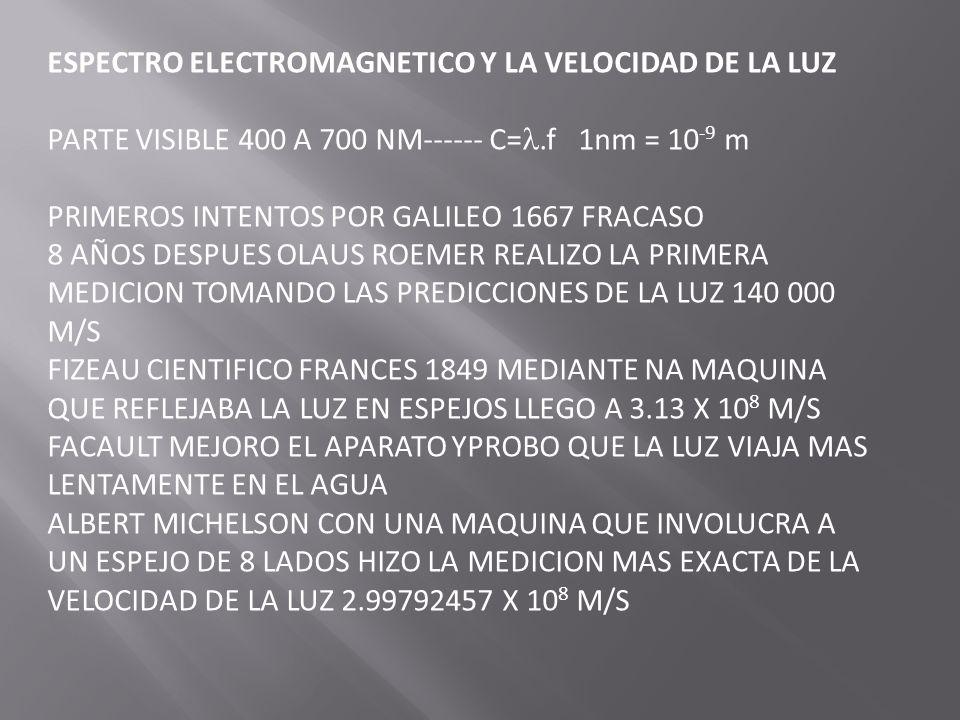 ESPECTRO ELECTROMAGNETICO Y LA VELOCIDAD DE LA LUZ