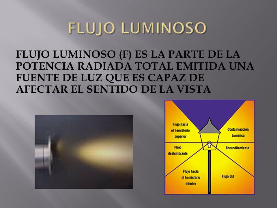 FLUJO LUMINOSOFLUJO LUMINOSO (F) ES LA PARTE DE LA POTENCIA RADIADA TOTAL EMITIDA UNA FUENTE DE LUZ QUE ES CAPAZ DE AFECTAR EL SENTIDO DE LA VISTA.