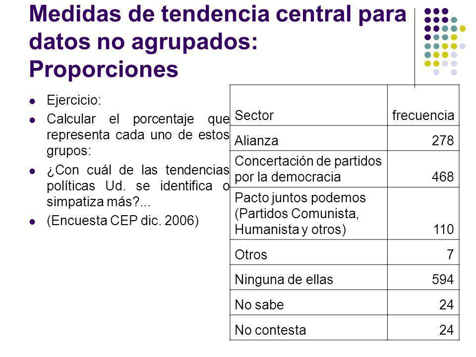 Medidas de tendencia central para datos no agrupados: Proporciones