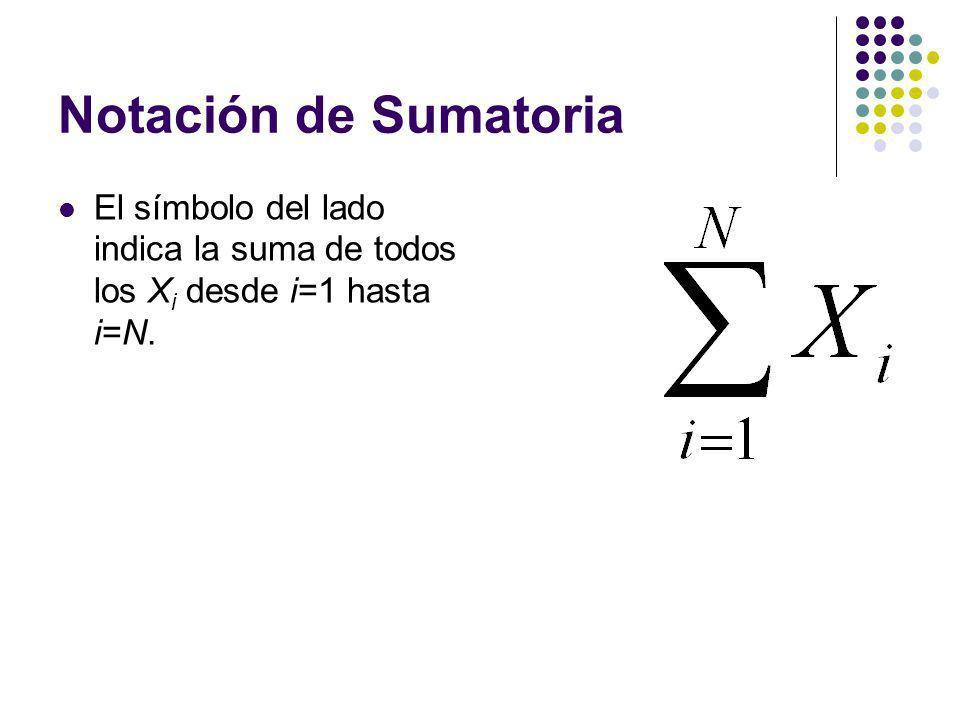 Notación de Sumatoria El símbolo del lado indica la suma de todos los Xi desde i=1 hasta i=N.