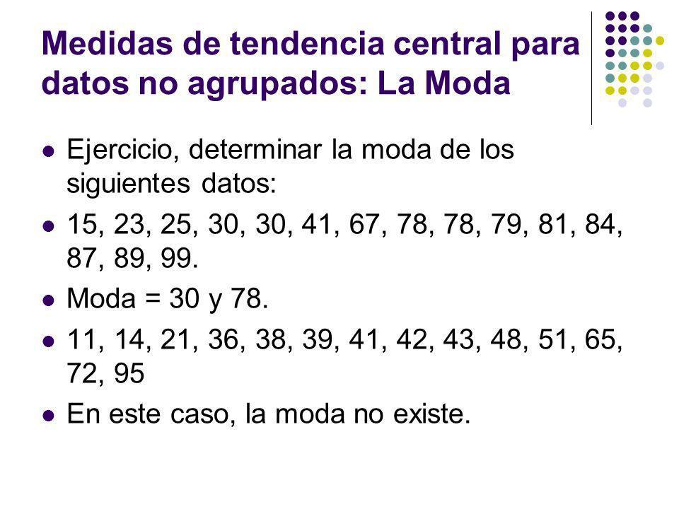 Medidas de tendencia central para datos no agrupados: La Moda