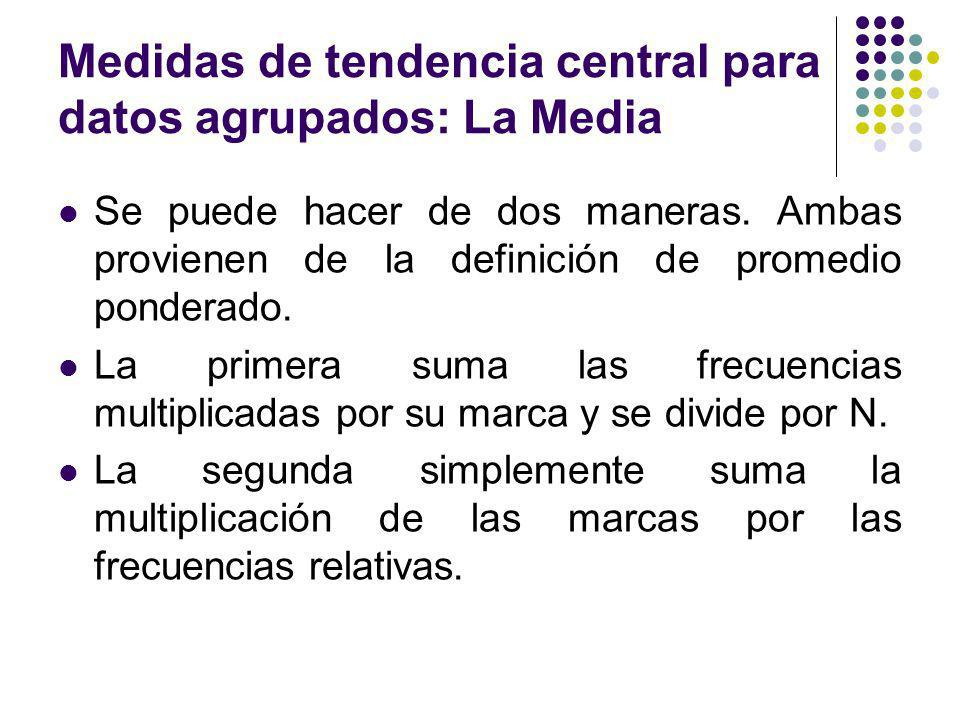 Medidas de tendencia central para datos agrupados: La Media