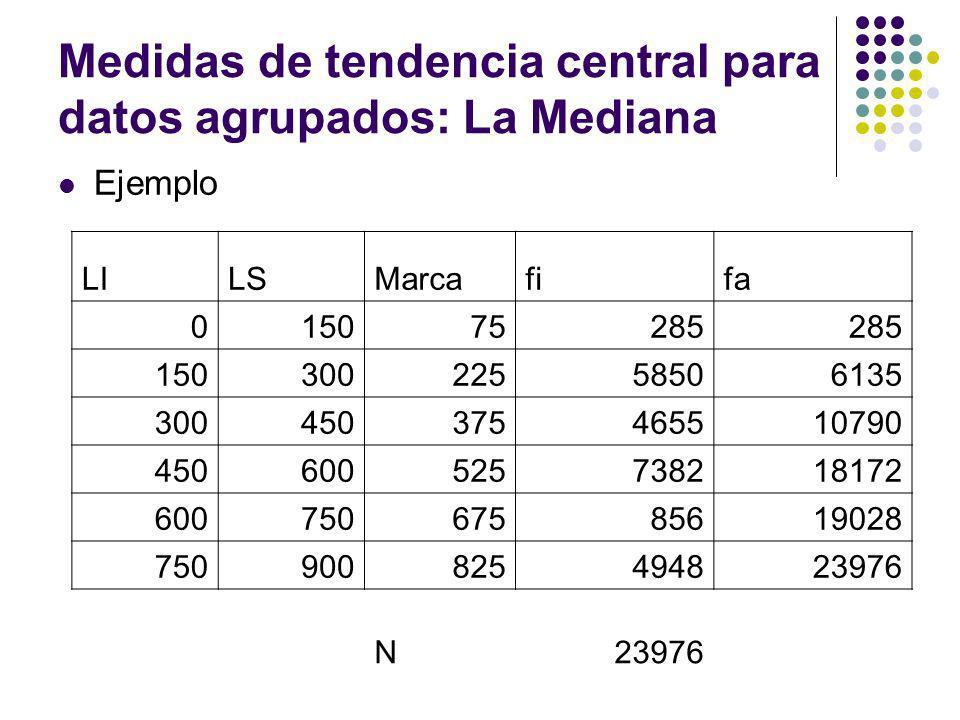 Medidas de tendencia central para datos agrupados: La Mediana