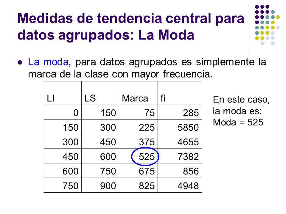 Medidas de tendencia central para datos agrupados: La Moda