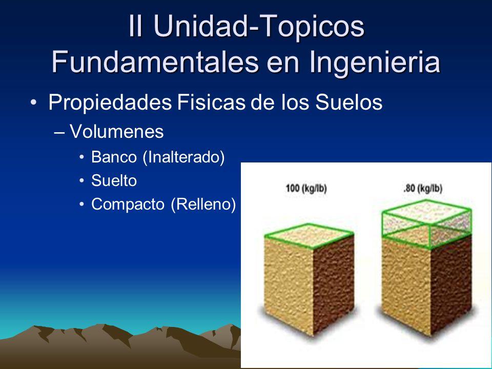 II Unidad-Topicos Fundamentales en Ingenieria