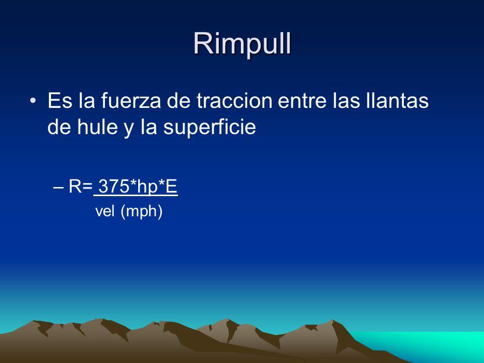 Rimpull Es la fuerza de traccion entre las llantas de hule y la superficie R= 375*hp*E vel (mph)