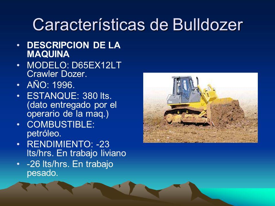 Características de Bulldozer