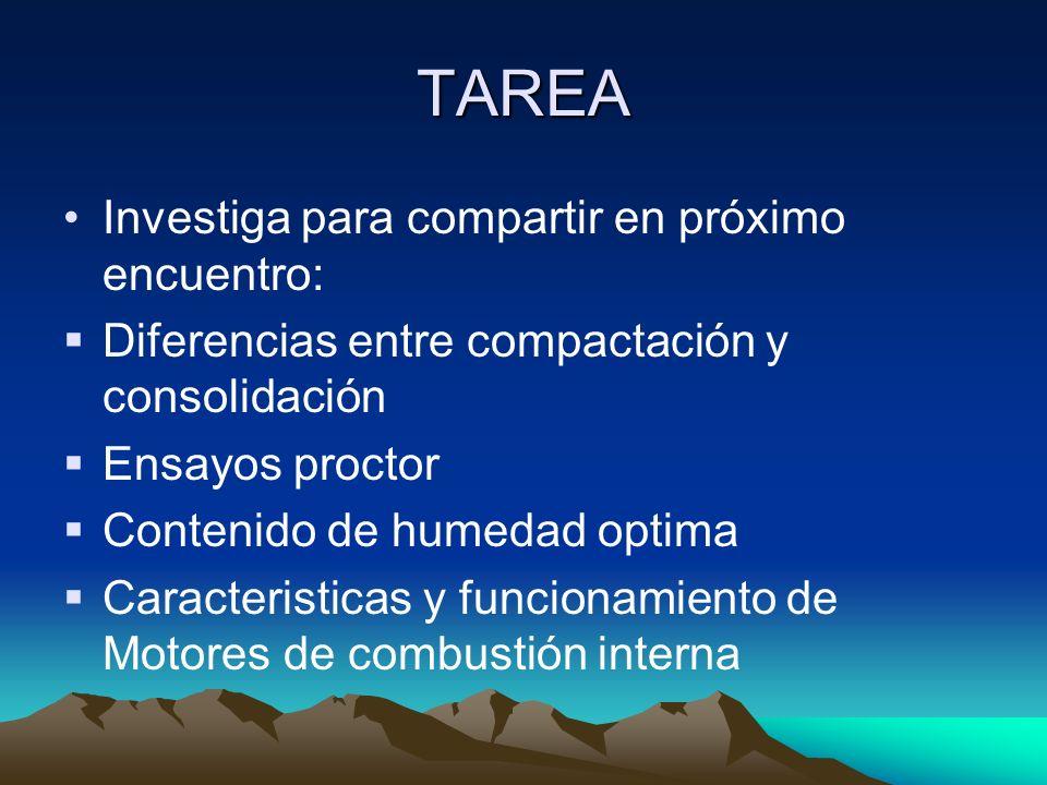 TAREA Investiga para compartir en próximo encuentro: