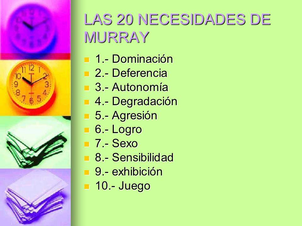 LAS 20 NECESIDADES DE MURRAY