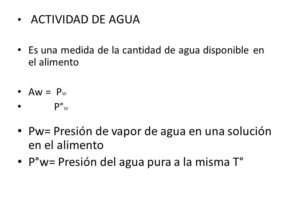 Pw= Presión de vapor de agua en una solución en el alimento