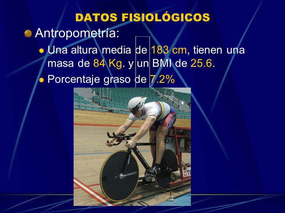 Antropometría: DATOS FISIOLÓGICOS