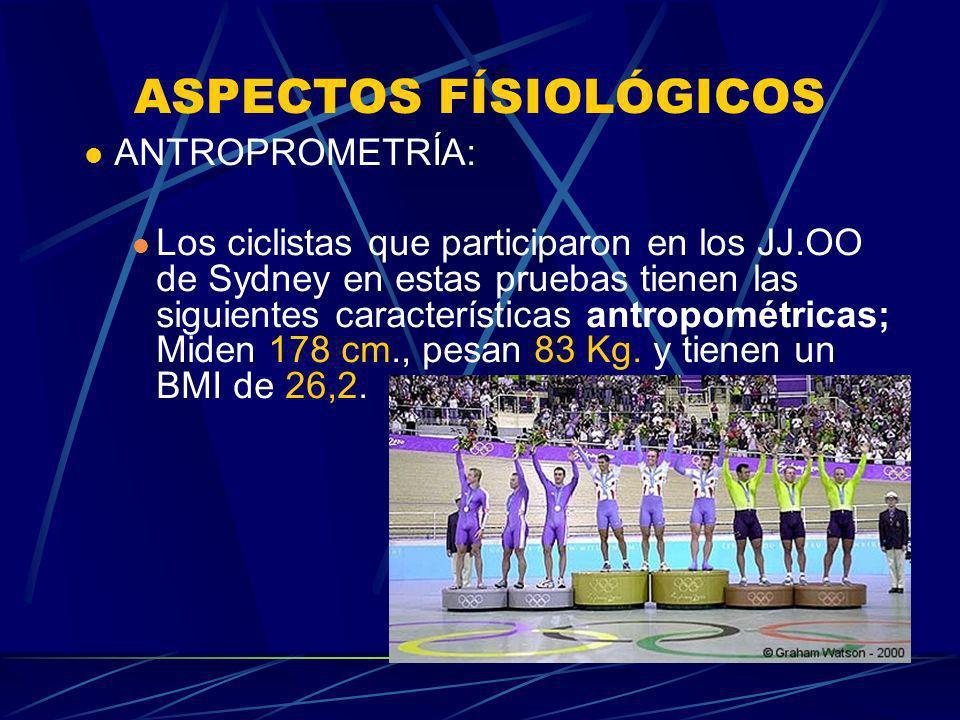 ASPECTOS FÍSIOLÓGICOS