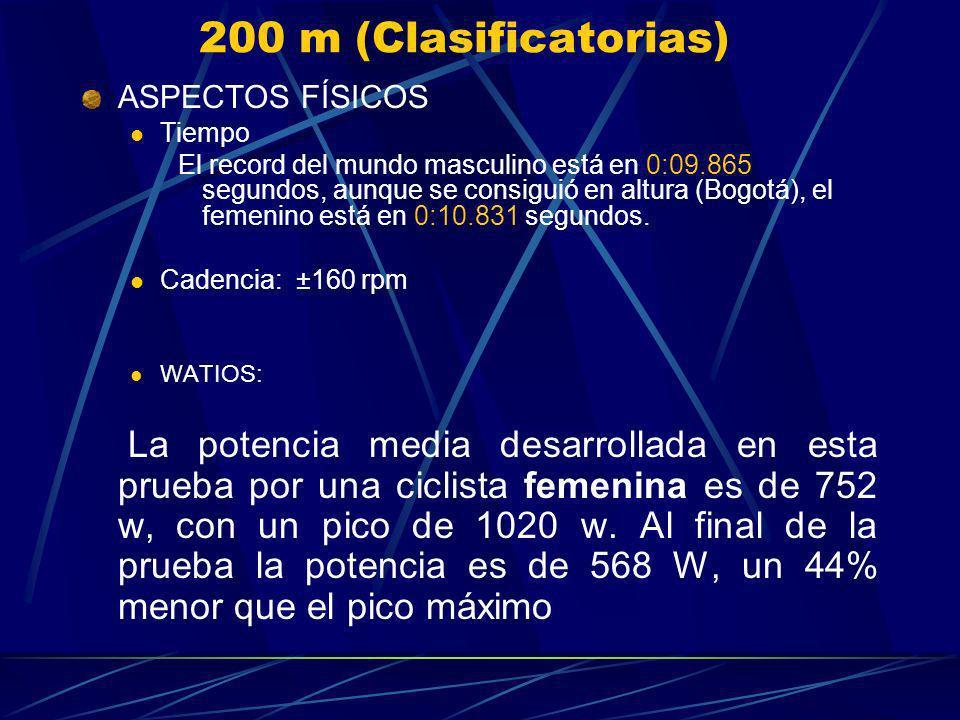 200 m (Clasificatorias) ASPECTOS FÍSICOS. Tiempo.