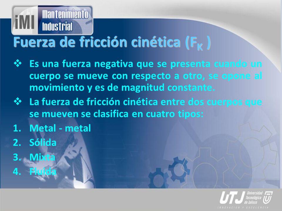 Fuerza de fricción cinética (FK )