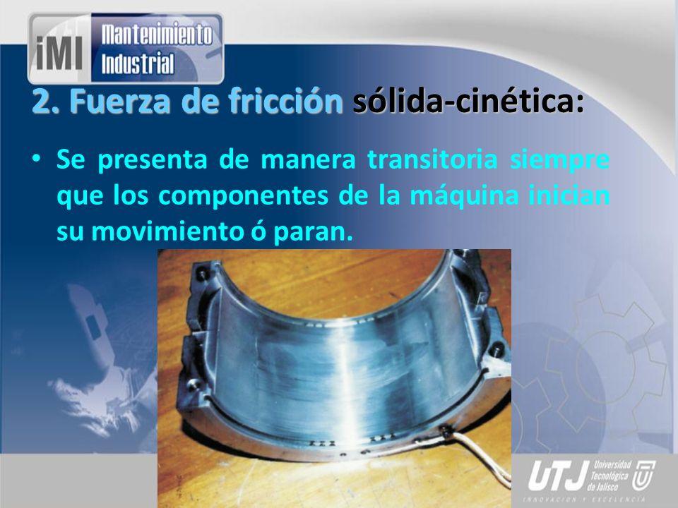 2. Fuerza de fricción sólida-cinética:
