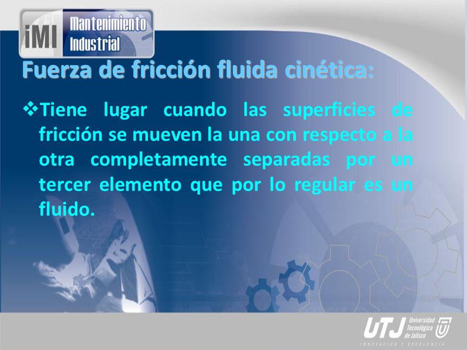 Fuerza de fricción fluida cinética: