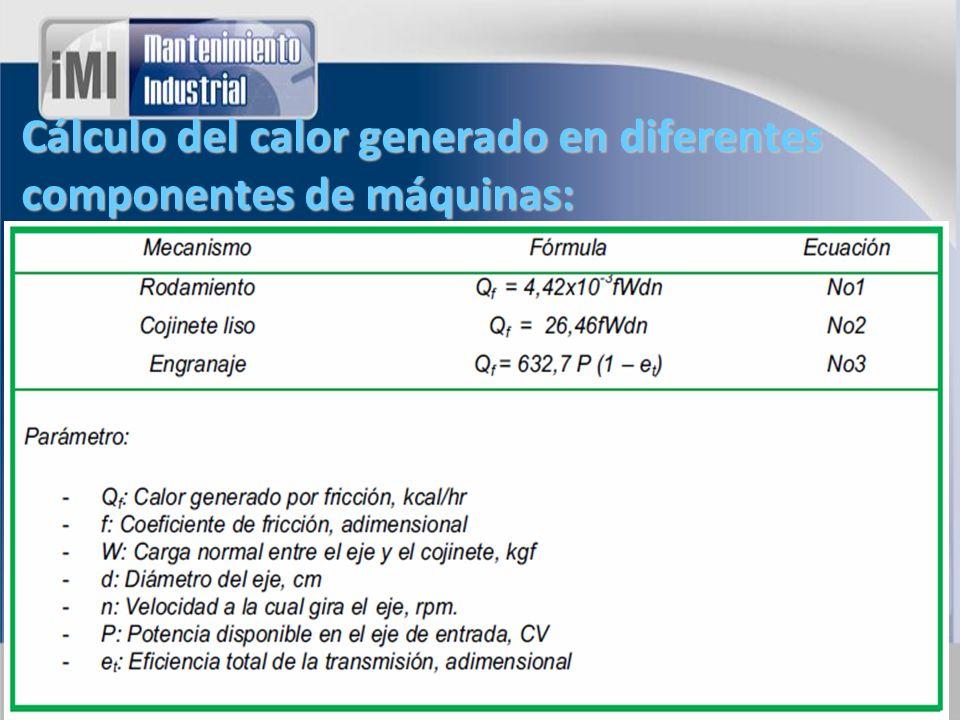 Cálculo del calor generado en diferentes componentes de máquinas: