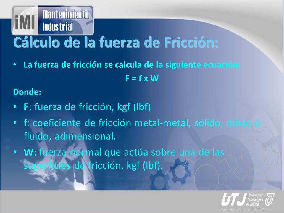 Cálculo de la fuerza de Fricción: