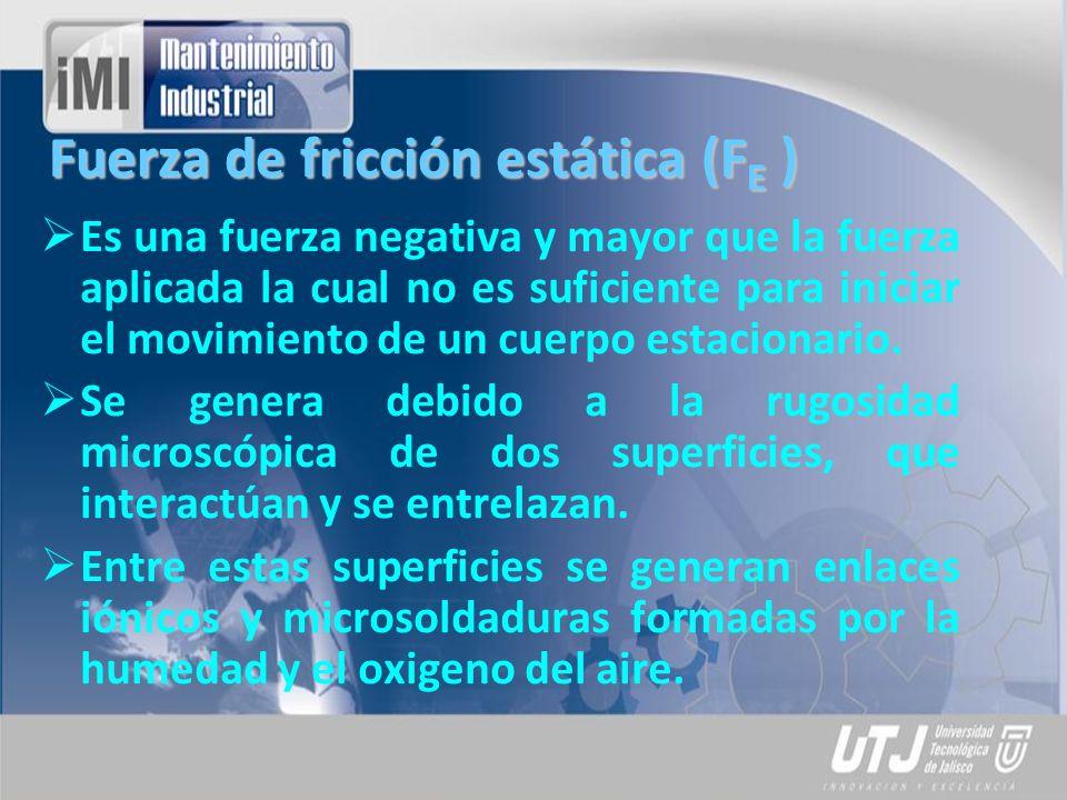Fuerza de fricción estática (FE )