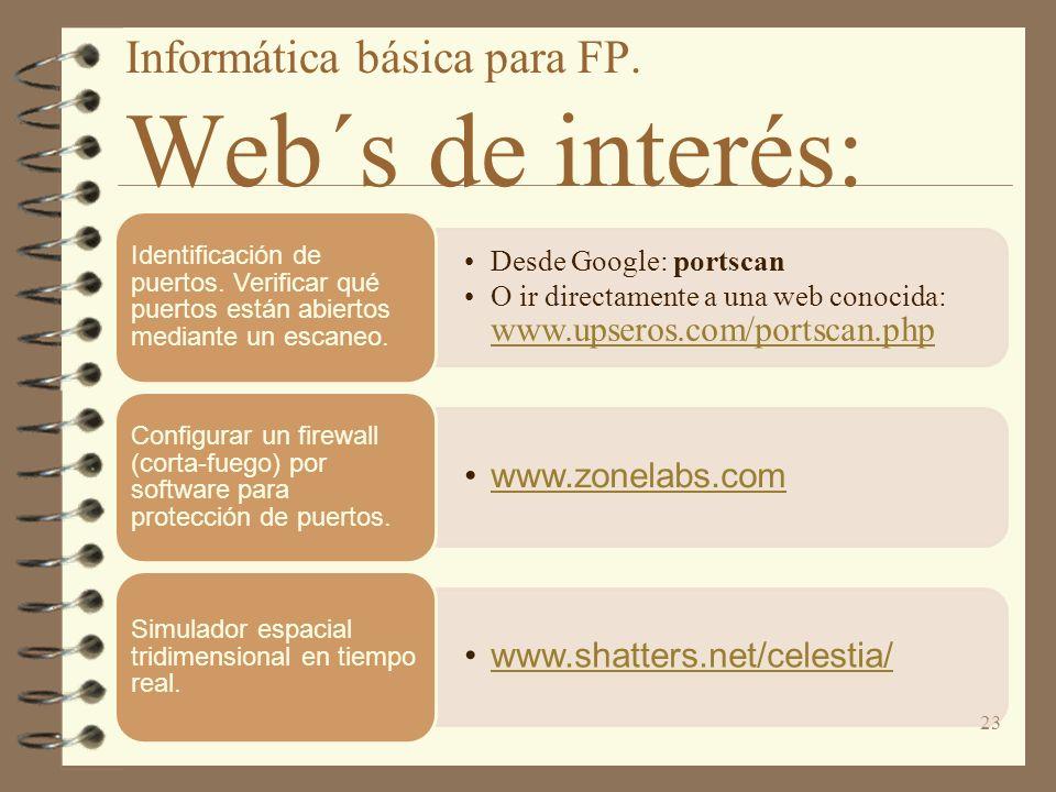 Informática básica para FP. Web´s de interés: