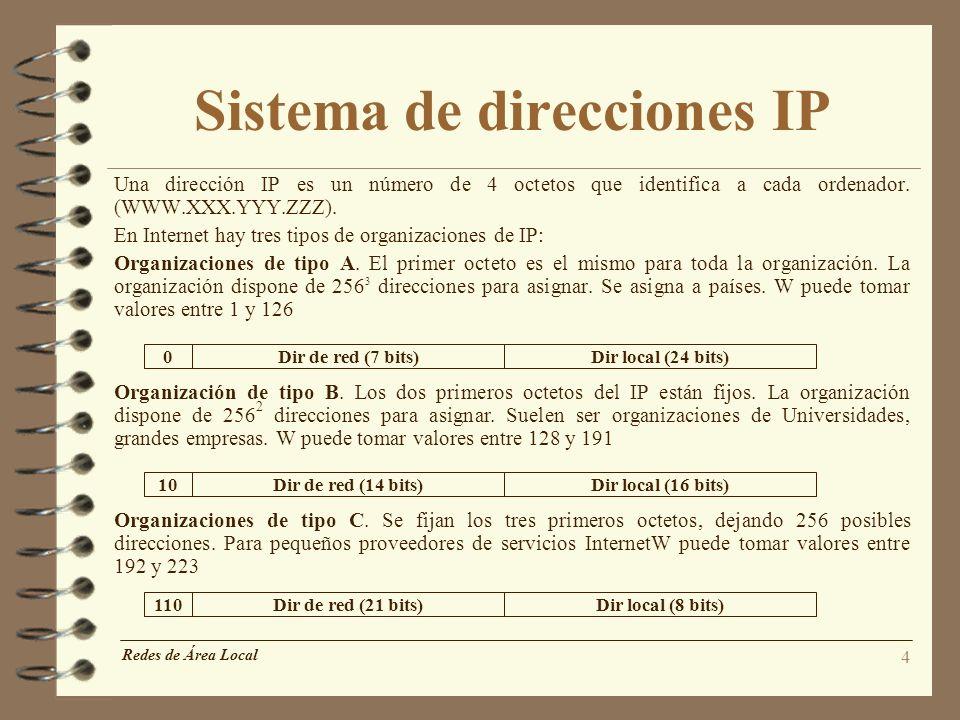 Sistema de direcciones IP