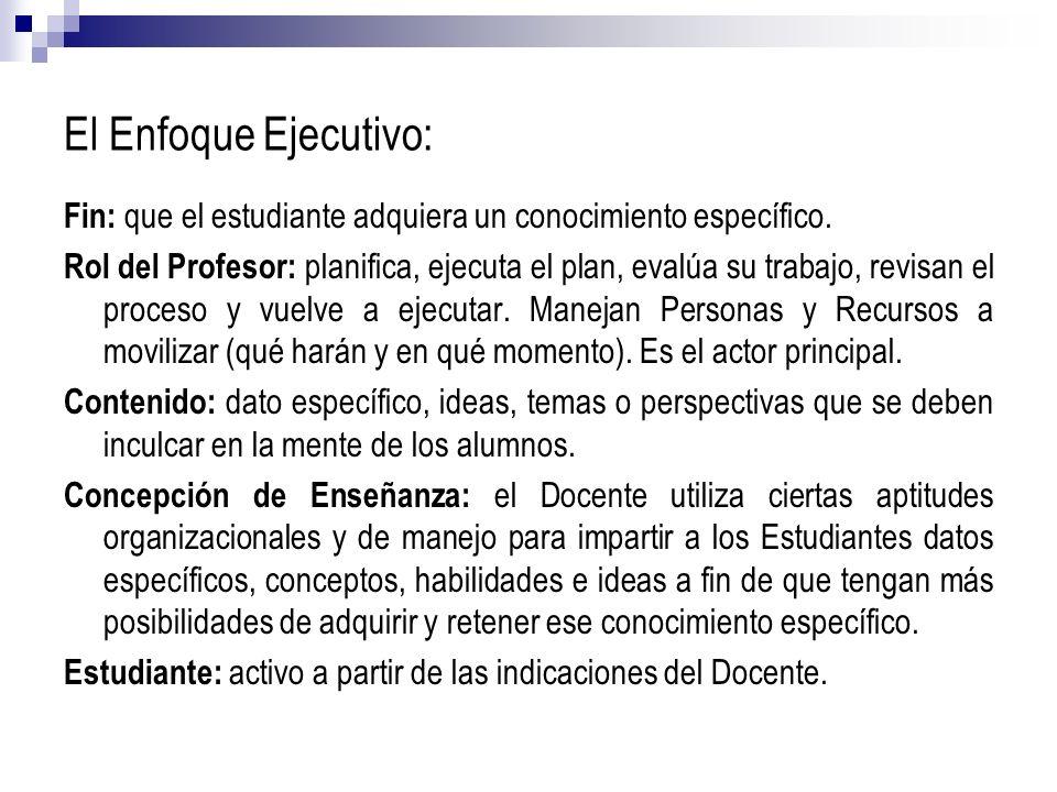 El Enfoque Ejecutivo:Fin: que el estudiante adquiera un conocimiento específico.