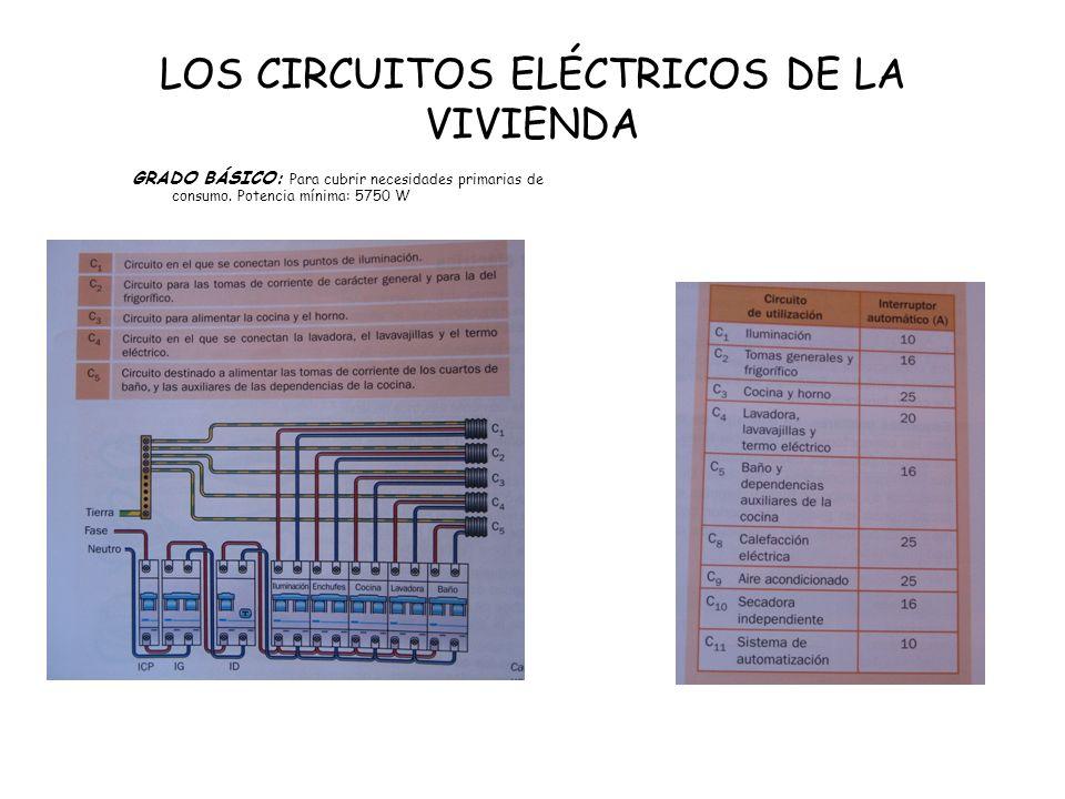 LOS CIRCUITOS ELÉCTRICOS DE LA VIVIENDA
