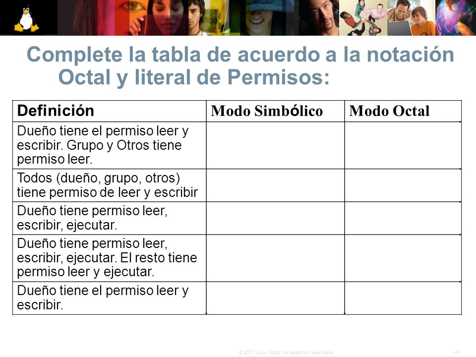 Complete la tabla de acuerdo a la notación Octal y literal de Permisos: