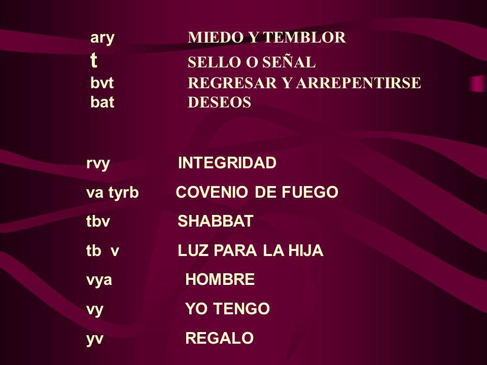 t SELLO O SEÑAL ary MIEDO Y TEMBLOR bvt REGRESAR Y ARREPENTIRSE
