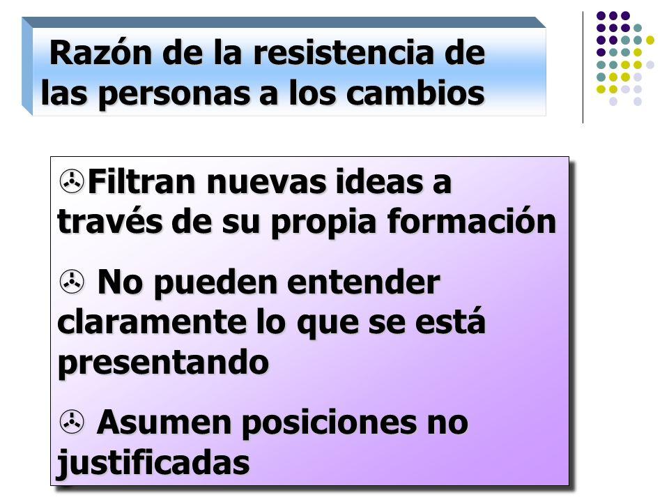 Razón de la resistencia de las personas a los cambios