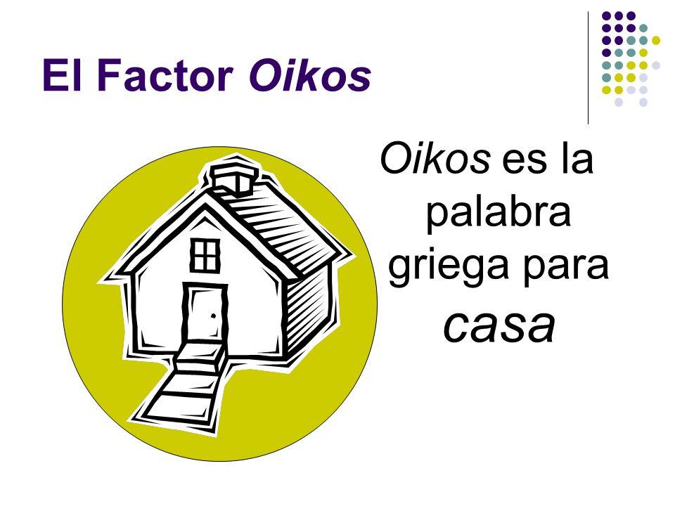 Oikos es la palabra griega para casa