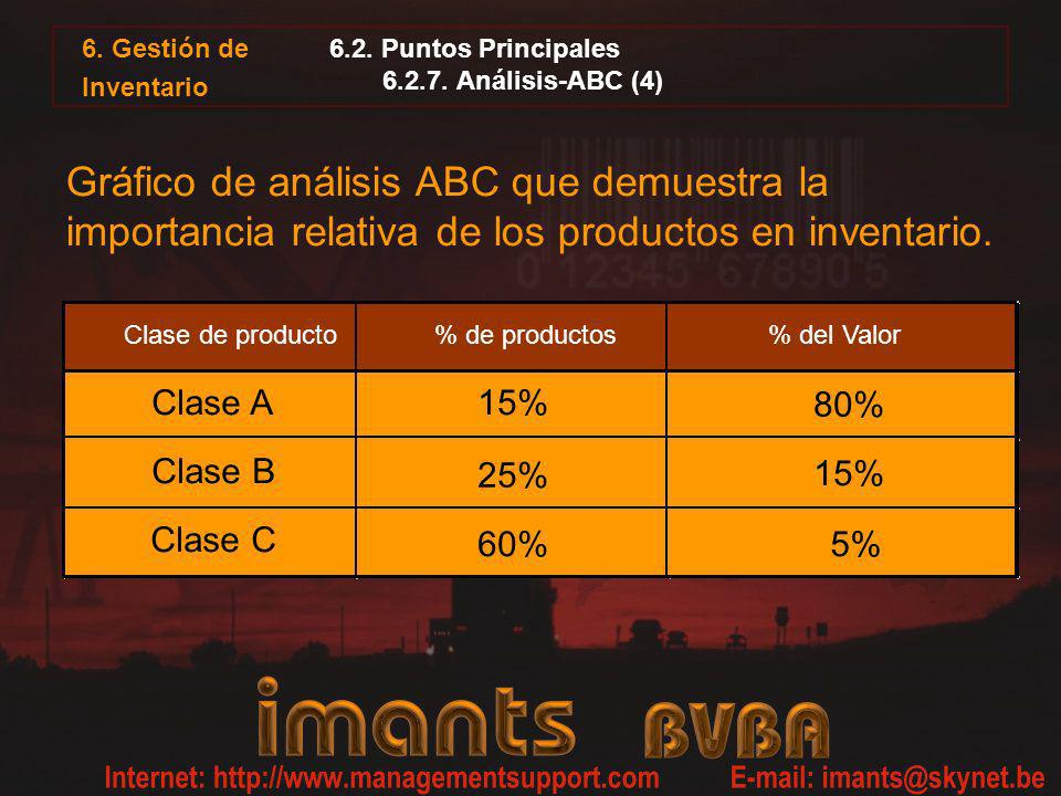 6.2. Puntos Principales 6.2.7. Análisis-ABC (4)