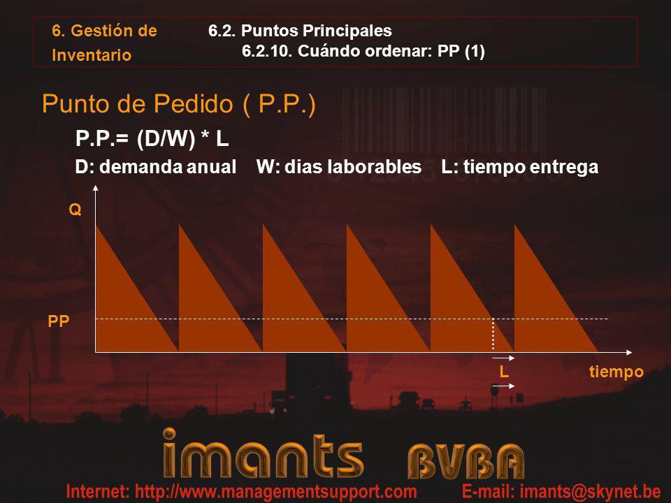6.2. Puntos Principales 6.2.10. Cuándo ordenar: PP (1)