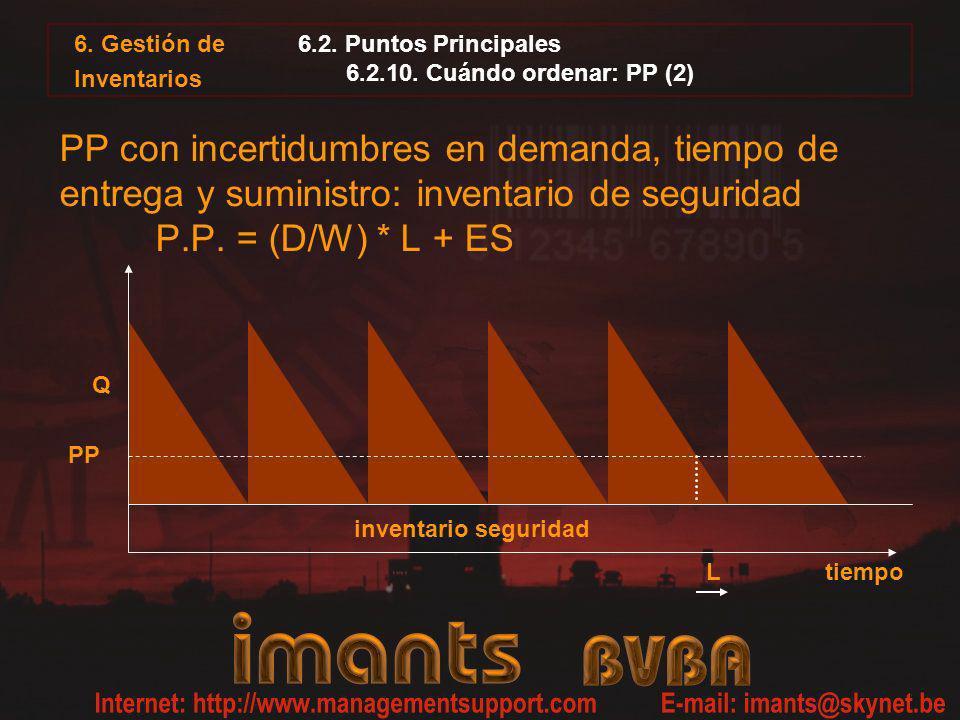 6.2. Puntos Principales 6.2.10. Cuándo ordenar: PP (2)