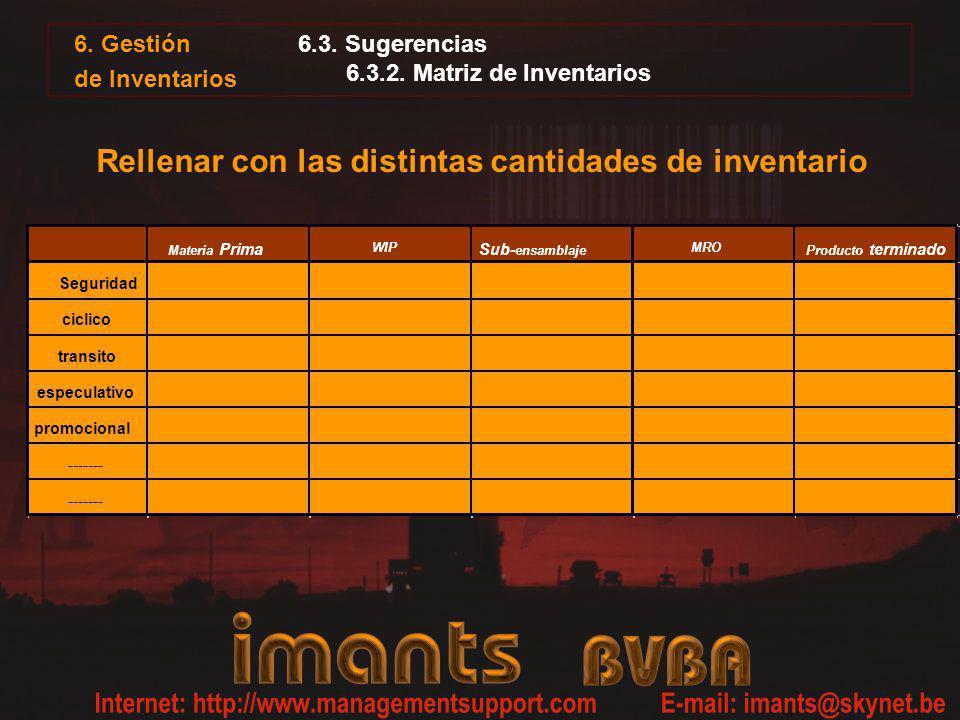 6.3. Sugerencias 6.3.2. Matriz de Inventarios