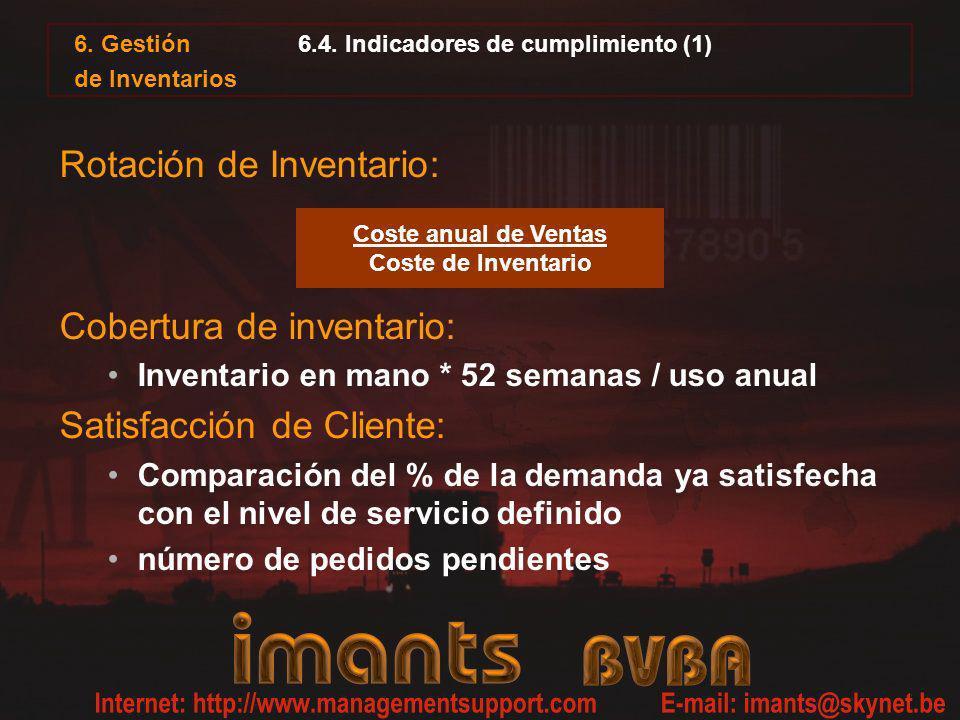 6.4. Indicadores de cumplimiento (1)