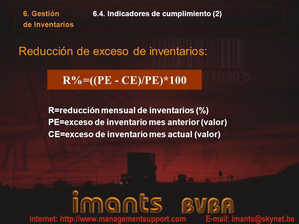 6.4. Indicadores de cumplimiento (2)
