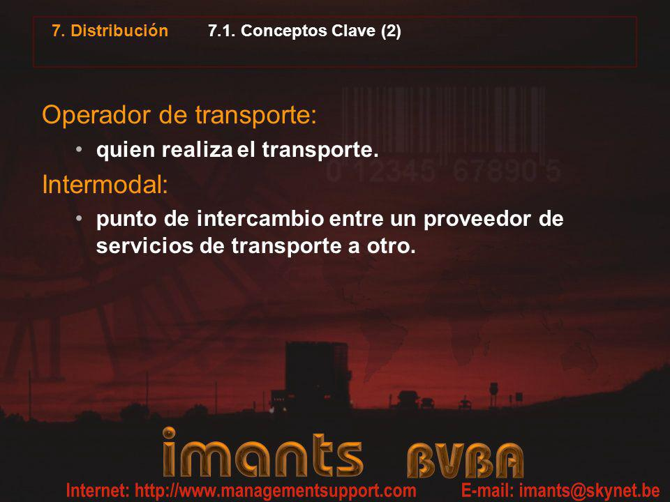 Operador de transporte: Intermodal: