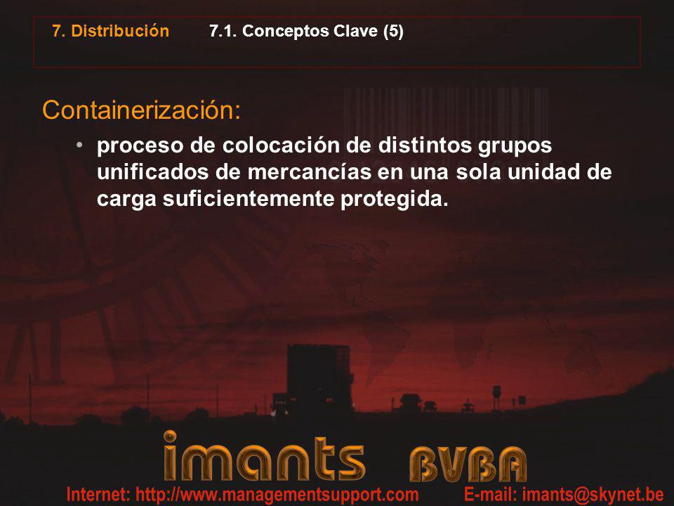 7. Distribución 7.1. Conceptos Clave (5) Containerización: