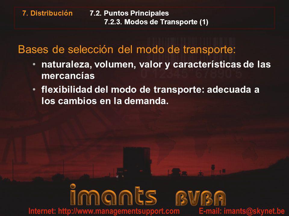 7.2. Puntos Principales 7.2.3. Modos de Transporte (1)