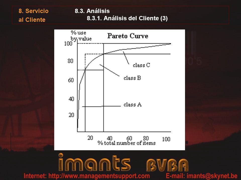 8.3. Análisis 8.3.1. Análisis del Cliente (3)