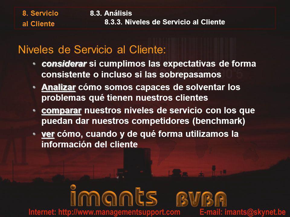 8.3. Análisis 8.3.3. Niveles de Servicio al Cliente